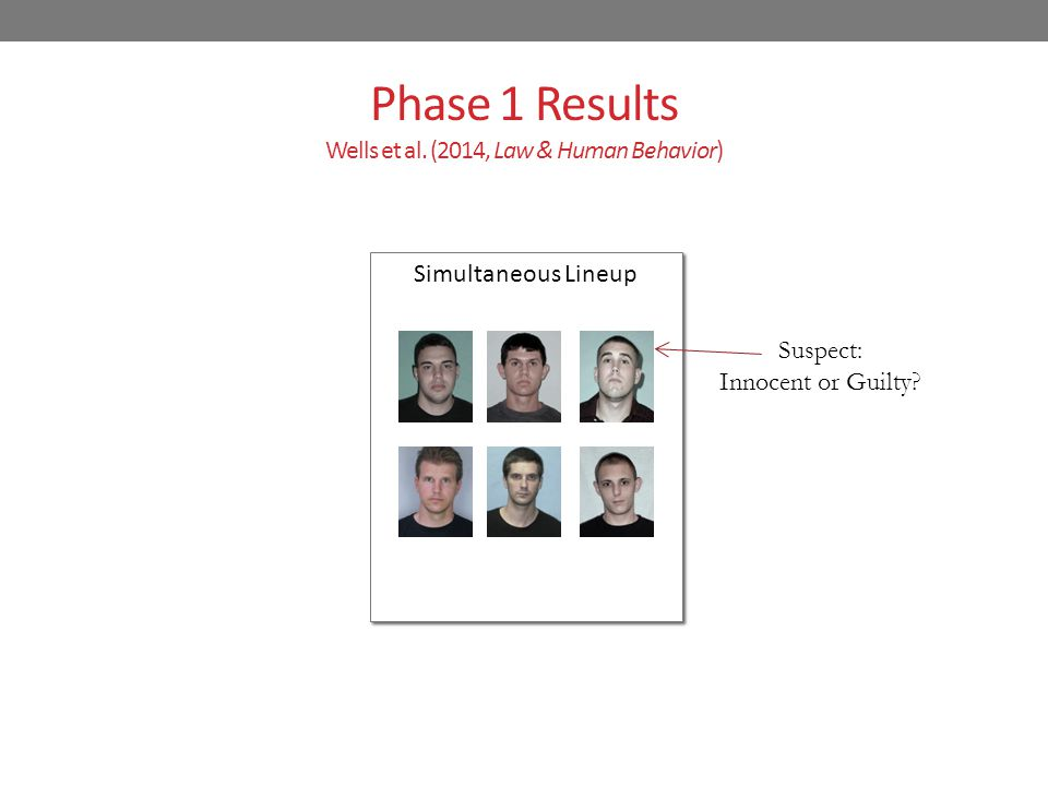 Phase 1 Results Wells et al.