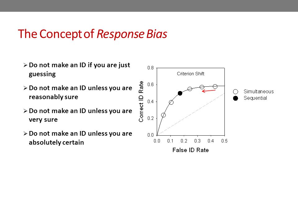 The Concept of Response Bias  Simultaneous lineup  Correct ID rate = 0.58  False ID rate = 0.43  Sequential lineup  Correct ID rate = 0.50  False ID rate = 0.17 1.35 1.81 2.28 3.90 4.40 2.94
