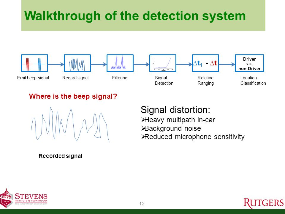 Walkthrough of the detection system Signal after Filtering 13 Emit beep signal Filter out background noise  Noise mainly located below 15kHz  Beep signal frequency is above 15kHz Emit beep signal Record signalFiltering Relative Ranging ∆t 1 - ∆t Location Classification Driver v.s.