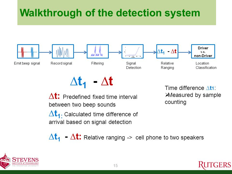 Walkthrough of the detection system 16 Emit beep signal Record signalFiltering Signal Detection Relative Ranging ∆t 1 - ∆t ∆t 1 - ∆t > 0 => Left Seats (Driver Side) ∆t 1 - ∆t Right Seats ∆t 2 - ∆t > 0 => Front Seats ∆t 2 - ∆t Rear Seats With two-channel audio system: With four-channel audio system: relative ranging from the 3 rd or/and 4 th channels: ∆t 2 Location Classification Driver v.s.