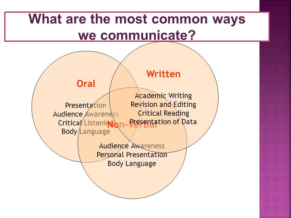  Written Communication  Oral Communication  Face-to-face Communication  Visual Communication  Audio-Visual Communication  Computer based Communication  Silence