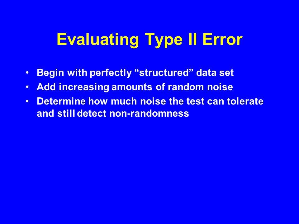 % Noise Added P-value 0.05 Type I Error Type II Error Ideal Curve