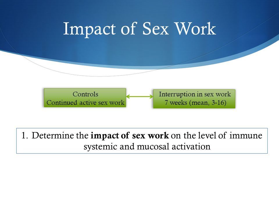 Regulation of Immune activation in HESNs HESN (>3y) New Negative (< 3 y) HIV positive Interruption in sex work 7 weeks (mean, 3-16) 2.