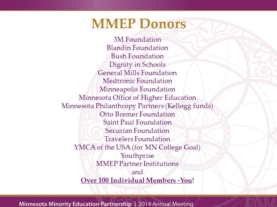 Membership -Support MMEP