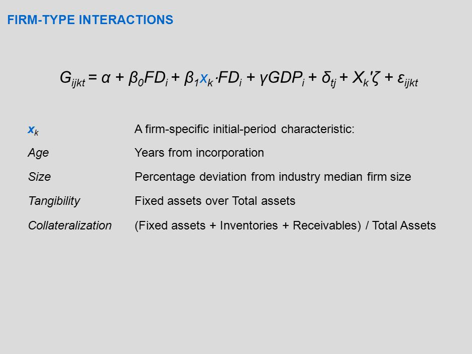 AGE Interaction Private Bank Credit Market Capitalization Total Capitalization Market Value Traded Accounting Standards Control Premium Full Sample Financial Development0.015***0.025***0.010***0.053***0.082***0.016*** (0.004) (0.002)(0.008)(0.013)(0.003) Financial Development × Age 0.054***0.027***0.043***0.057***0.150***0.016** (0.011)(0.009)(0.006)(0.019)(0.032)(0.008) Age-0.097***-0.061***-0.117***-0.061***-0.152***-0.056*** (0.010)(0.004)(0.010)(0.004)(0.022)(0.005) N109,500 108,741109,500109,49894,497 Young Firms (Below Median Age) Financial Development0.0080.0100.0020.028*0.0330.000 (0.009)(0.008)(0.005)(0.015)(0.027)(0.006) Financial Development × Age 0.199**0.260***0.185***0.506***0.763***0.227*** (0.079)(0.075)(0.044)(0.151)(0.255)(0.060) Age-0.283***-0.214***-0.372***-0.200***-0.635***-0.225*** (0.062)(0.029)(0.060)(0.026)(0.167)(0.028) N53,552 53,20253,552 45,491 Old Firms (Above Median Age) Financial Development 0.029***0.032***0.018***0.061***0.139***0.019*** (0.007) (0.004)(0.014)(0.023)(0.005) Financial Development × Age 0.0040.010.018**0.0220.003 (0.015)(0.014)(0.009)(0.028)(0.045)(0.011) Age-0.041***-0.040***-0.065***-0.041***-0.039-0.037*** (0.014)(0.006)(0.014)(0.006)(0.030)(0.006) N53,530 53,13953,53053,52846,844
