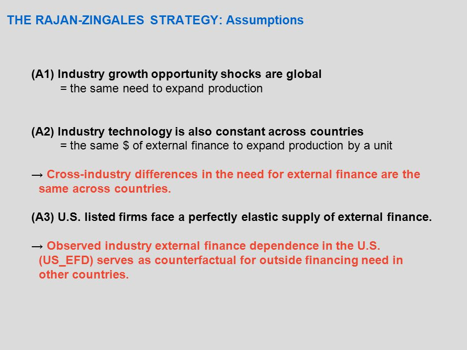 THE RAJAN-ZINGALES STRATEGY: Implementation Regress industry growth on –country and global industry fixed effects –interaction term US_EFD INDUSTRY * Financial_Development COUNTRY to ask whether industries more dependent on outside finance grow faster in financially more developed countries.