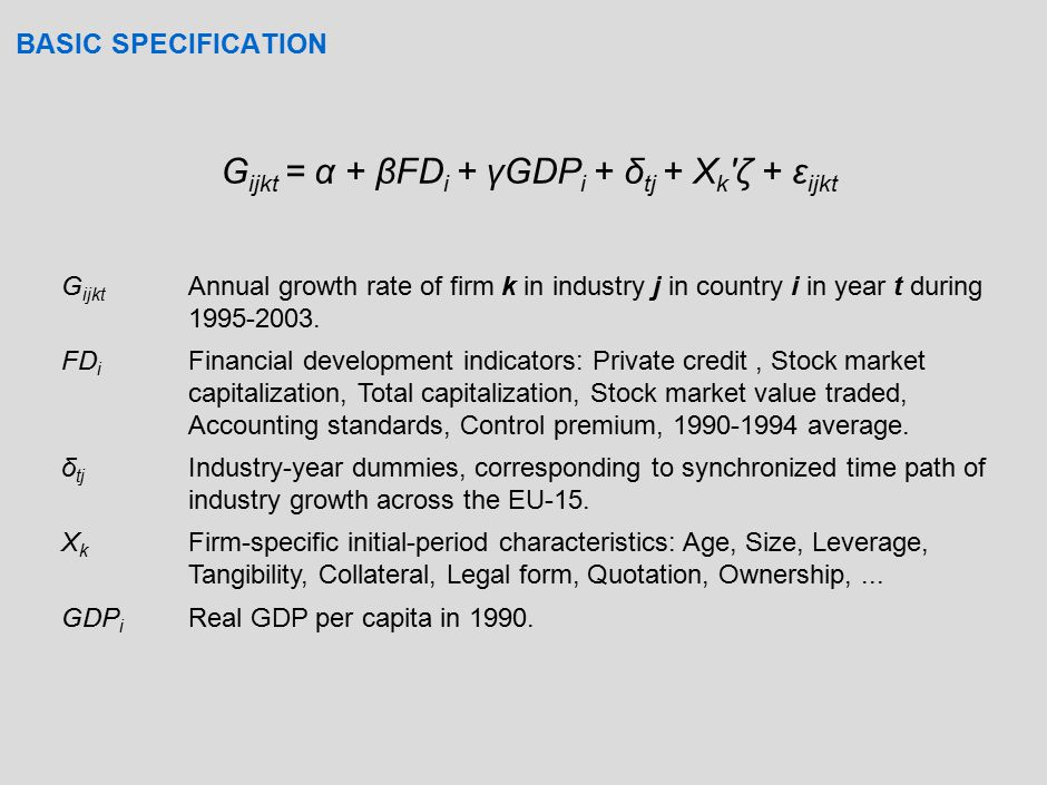 DATA Firm level: Amadeus 'TOP 250 thousand' for EU-15 – Real value-added growth of manufacturing firms – Only public and private limited liability companies – Remove state-owned firms – Best firm-level EU data source available to date Country financial development indicators – World Bank Financial Structure and Economic Development Database – Total capitalization: Includes debt securities (Hartmann et al., 2006) – Control premium: Private benefits of control (Dyck & Zingales, 2004) Industry level: OECD STAN – Industry growth rates used to identify synchronized industries.