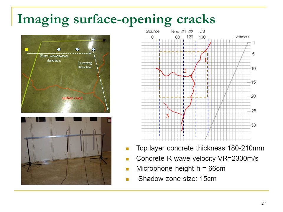 28 Imaging surface-opening cracks 1-D Y scan 1-D X scan 2-D scan Energy Ratio