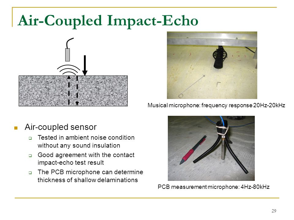 30 Air-Coupled Impact-Echo – Delamination Delamination at depth 60mm Flexual mode at 2.68kHz  strong and easy to detect Impact-echo mode 33.2kHz for delaminations  Gives delamination depth 58mm  33.2kHz can be detected by the PCB microphone