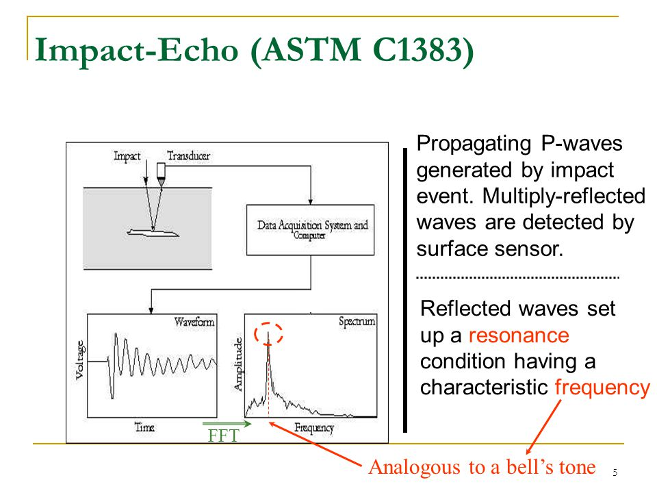 6 Impact-echo Analysis The resonant frequency (at the peak) is related to distance to reflector (d or d*) and wave velocity (V L ): f =  V L /(2 d) Thus, d =  V L /(2 f) Reflection from slab bottom Reflection from delamination  is a correction factor for the shape of the element.
