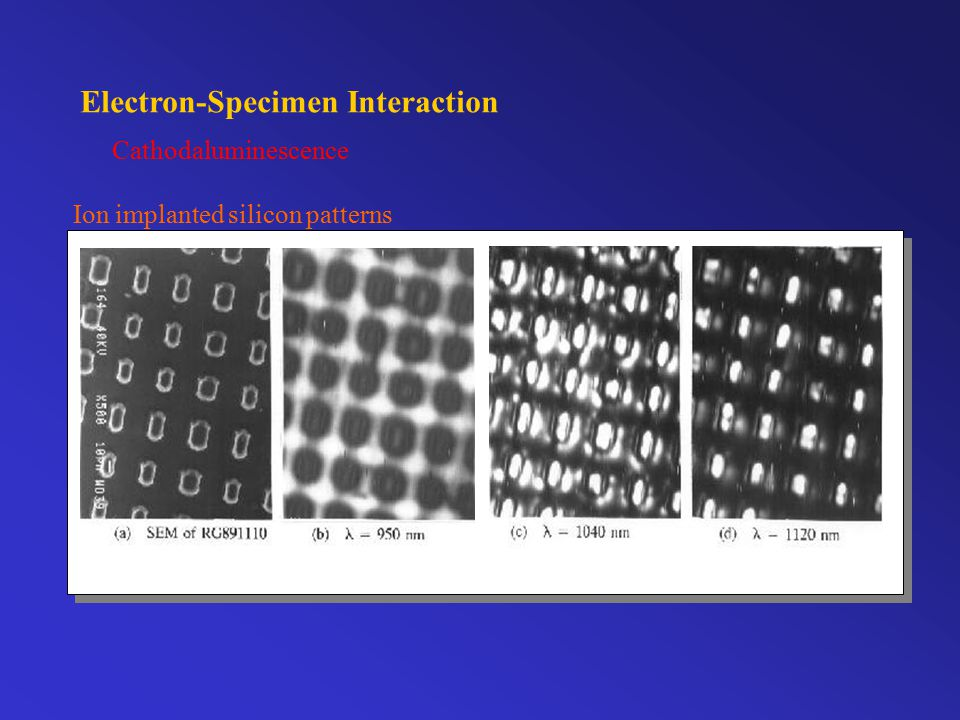 Electron-Specimen Interaction X-rays Sampling volume for X-ray X-rays Si(Li) detector
