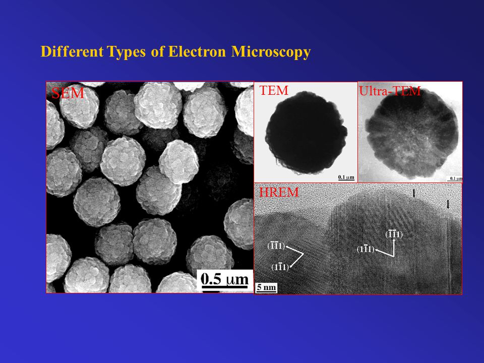 Transmission Electron Microscopy Au/SiO 2 http://www.mwrn.com/guide.htm http://www.hei.org/research/depts/aemi/micro.htm