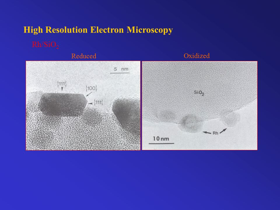 High Resolution Electron Microscopy Rh particles