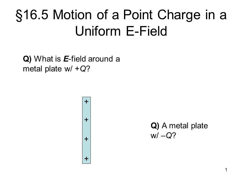 Fig. 16.34 Parallel metal plates  uniform E Charge +q & mass m