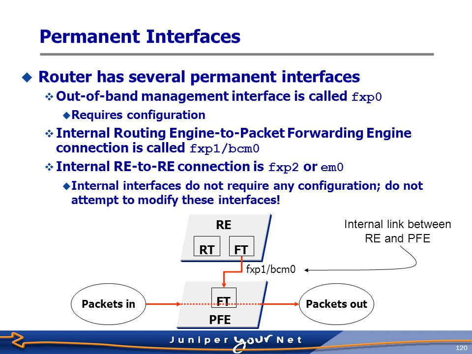 121 Transient Interfaces  System uses standard names for all interfaces  Based on  Interface port Type  FPC slot number  PIC slot number within FPC  Port number within PIC so-5/2/3