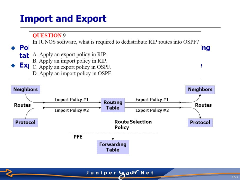 154 Routing Policy Flow  Policy con be chained together  Evaluation normally proceeds left to right until a terminating action is reached  Terminating actions are accept or reject  Individual policies can contain a collection of terms  Flow control actions such as next-policy supported