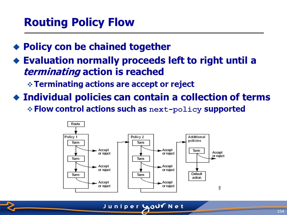155 Generic Policy Syntax  Basic policy syntax: policy-options { policy-statement policy-name { term term-name { from { match-conditions; } then { action; } final-action; } A policy can have multiple terms