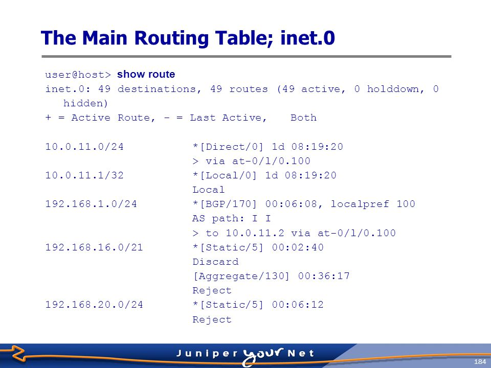 185 Static Routes  Manually configured routes added to the routing table  Once active, remain in the routing table until deleted  Configured at the routing ‑ options hierarchy level [edit] routing ‑ options { static { defaults { static ‑ options; } route destination ‑ prefix { next ‑ hop; static ‑ options; }