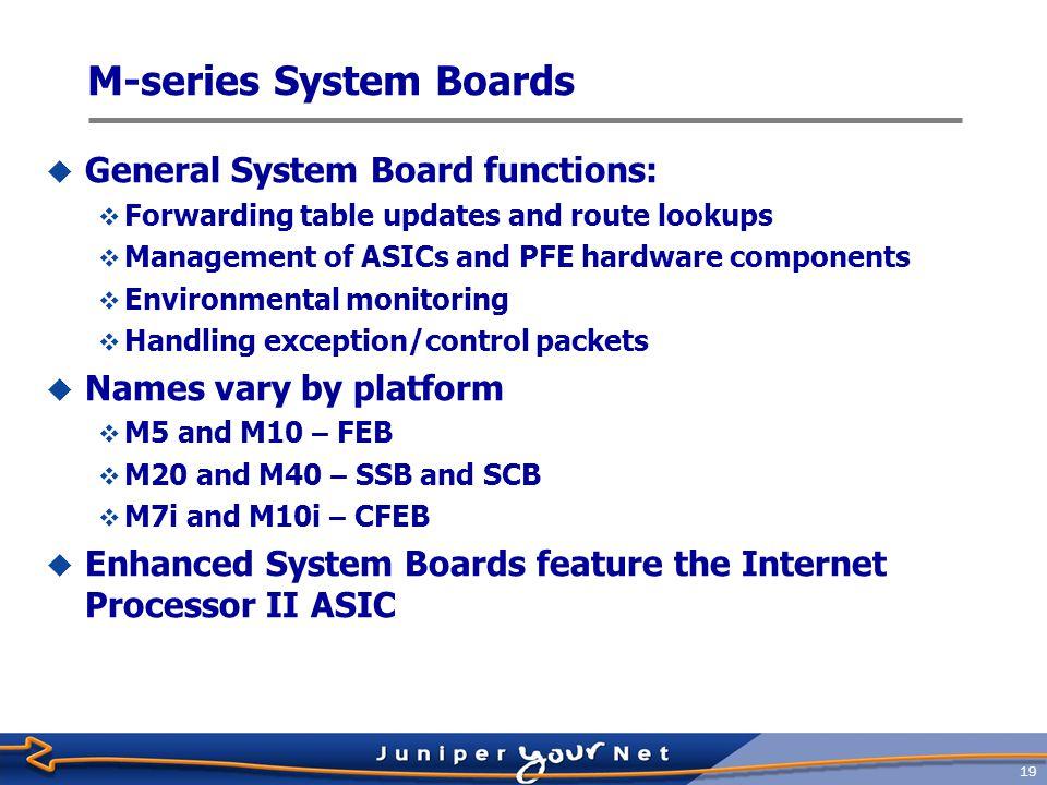 20 MEMMEM MEMMEM M-series PFE ASICs Internet Processor Forwarding table Buffer Manager 1 Buffer Manager 2 I/O Manager I/O Manager I/O Manager PIC I/O Manager PIC I/O Manager PIC I/O Manager PIC I/O Manager PIC I/O Manager PIC I/O Manager PIC I/O Manager PIC I/O Manager FPC PICs MEMMEM PFE System Controller (SSB, SFM, etc.)