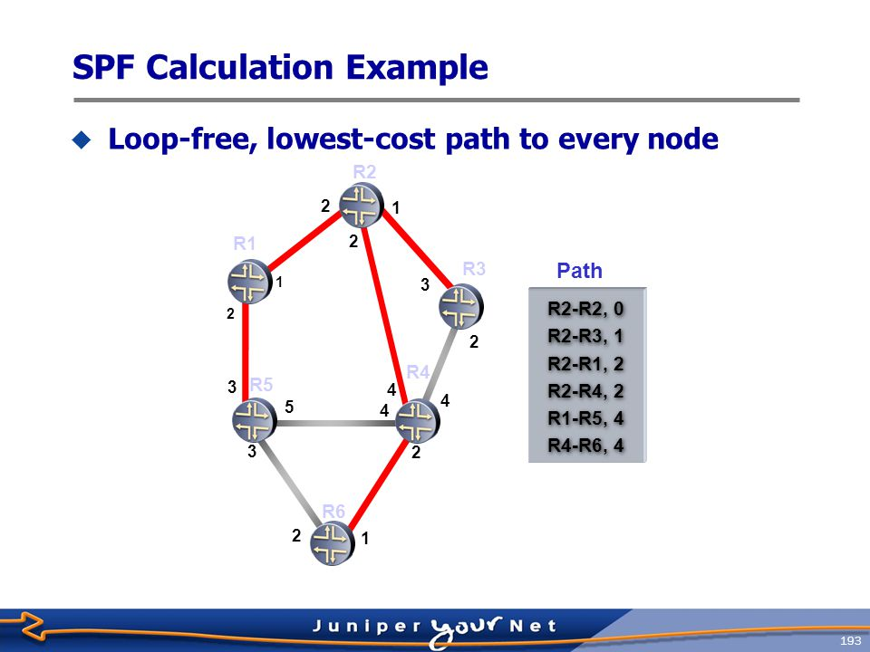 194 OSPF Protocol Review  OSPF is a link ‑ state IGP that routes packets within a single AS  OSPF reliably floods LSAs to distribute link ‑ state information once an adjacency is formed  Each router uses these LSAs to create a complete database for the network  OSPF uses the SPF algorithm within the database to calculate the best route to every node in the network  OSPF is defined in:  RFC 2328, OSPF Version 2  RFC 1587, The OSPF NSSA Option