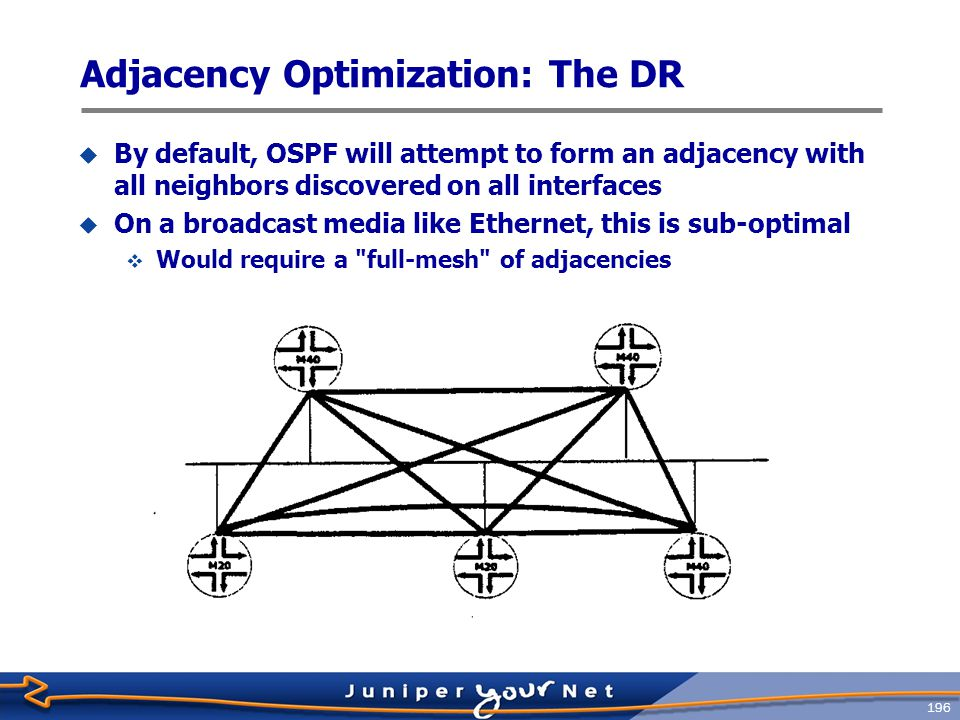 197 Adjacency Optimization: The DR (cont)  A single router is elected to represent the segment  Significantly reduce OSPF traffic on segment  Minimize OSPF processes (or something)