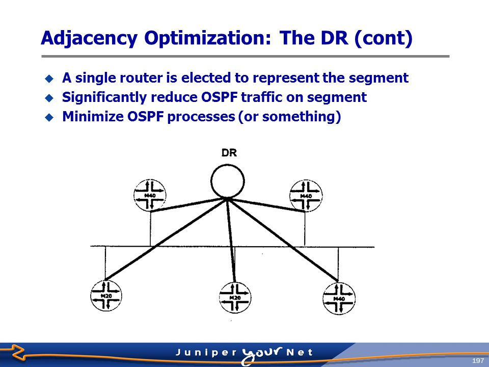 198 Designated Router Election  Every OSPF router has a DR election priority  Range is 0 ‑ 255  JUNOS Software default is 128  Priority is the first tie ‑ breaker in a DR election  If 2 routers share the highest priority, the router with the highest router ID (RID) is elected  The election of a DR is a non ‑ deterministic event  An existing DR will not be replaced  First router on the segment within 40 seconds wins