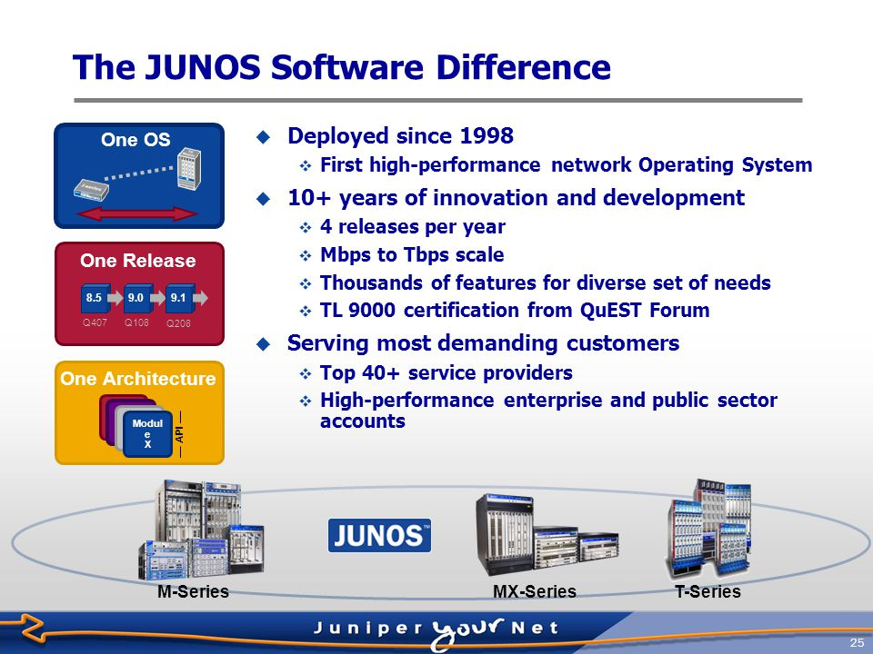 26 Software Features  JUNOS kernel  Command-line interface  Industrial-strength routing protocols  BGP, IS-IS, OSPF  IGMP, DVMRP, PIM, SDP/SAP  Routing policy  Traffic engineering  Redundancy  VRRP  APS 1:1  Firewall filters