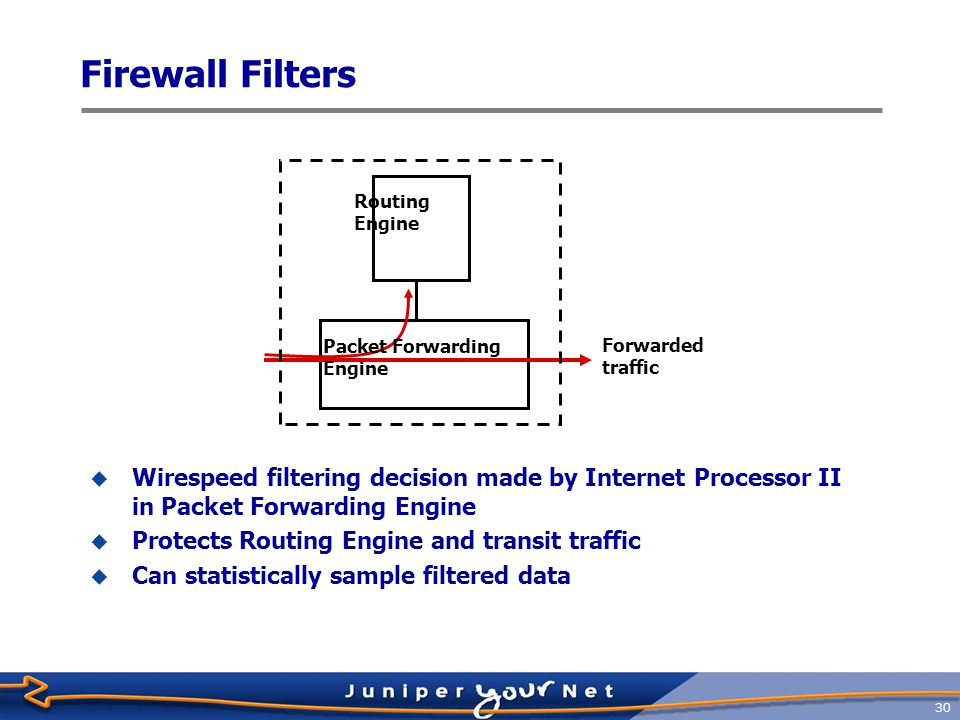 31 Firewall Filters  Filters packets based on match conditions  IP source or destination address  TCP or UDP source or destination port field  IP protocol field  ICMP packet type  IP options  TCP flags  Multiple match conditions  Grouping of match conditions (such as numeric ranges)  Filter actions  Accept packet  Discard packet  Count packet  Log packet  Apply bandwidth policing rules to packet