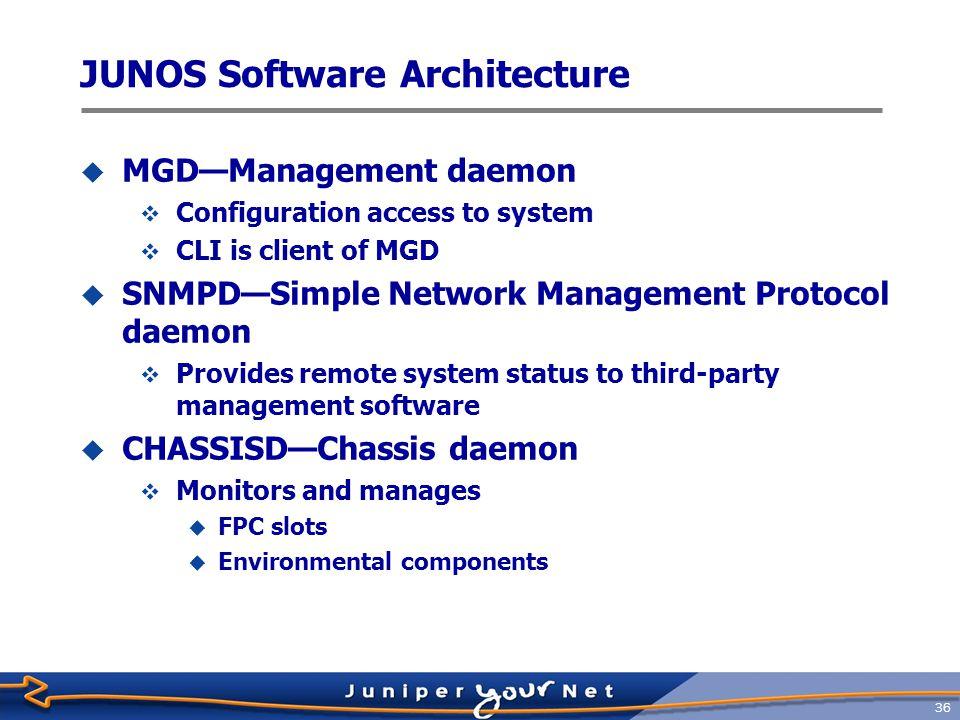37  JUNOS kernel starts first JUNOS kernel RE PFE JUNOS Software Architecture