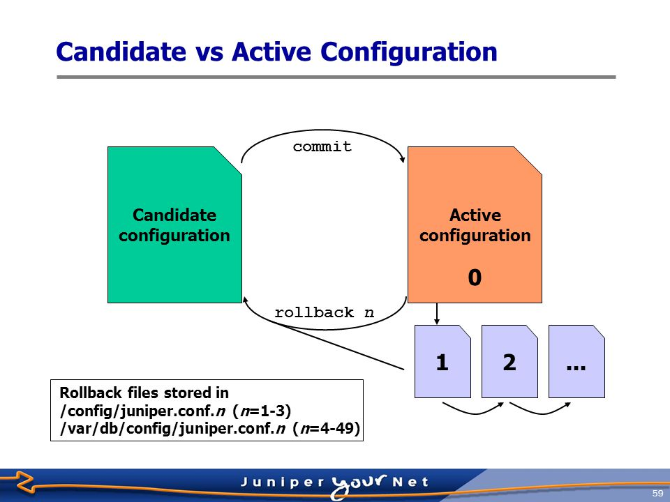 60 Entering Configuration Mode  Type configure or edit at the CLI prompt jeff@host> configure Entering configuration mode [edit] jeff@host#  To allow a single user to edit the configuration, type configure exclusive  Configure private allows the user to edit a private copy for the candidate configuration  Multiple users can edit private candidate configurations simultaneously  At commit time, the user's private changes are merged back into the global configuration