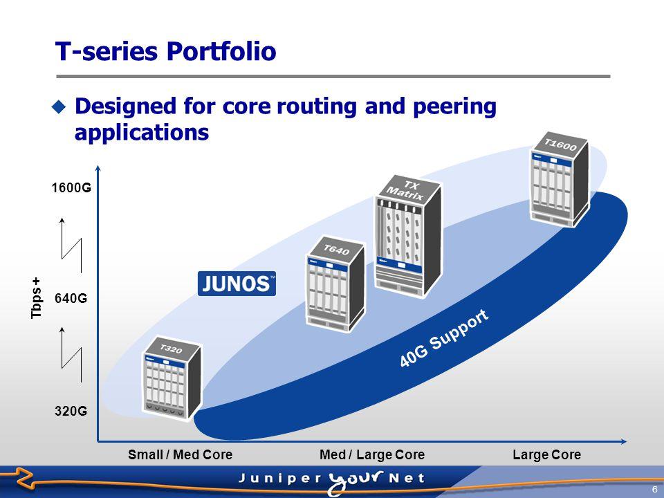 7 MX-series Portfolio  Optimized for Carrier Ethernet and Ethernet Edge Requirements 10GE Support 480G 240G Medium PoP 960G Large PoPSmall PoPSm/Med PoP