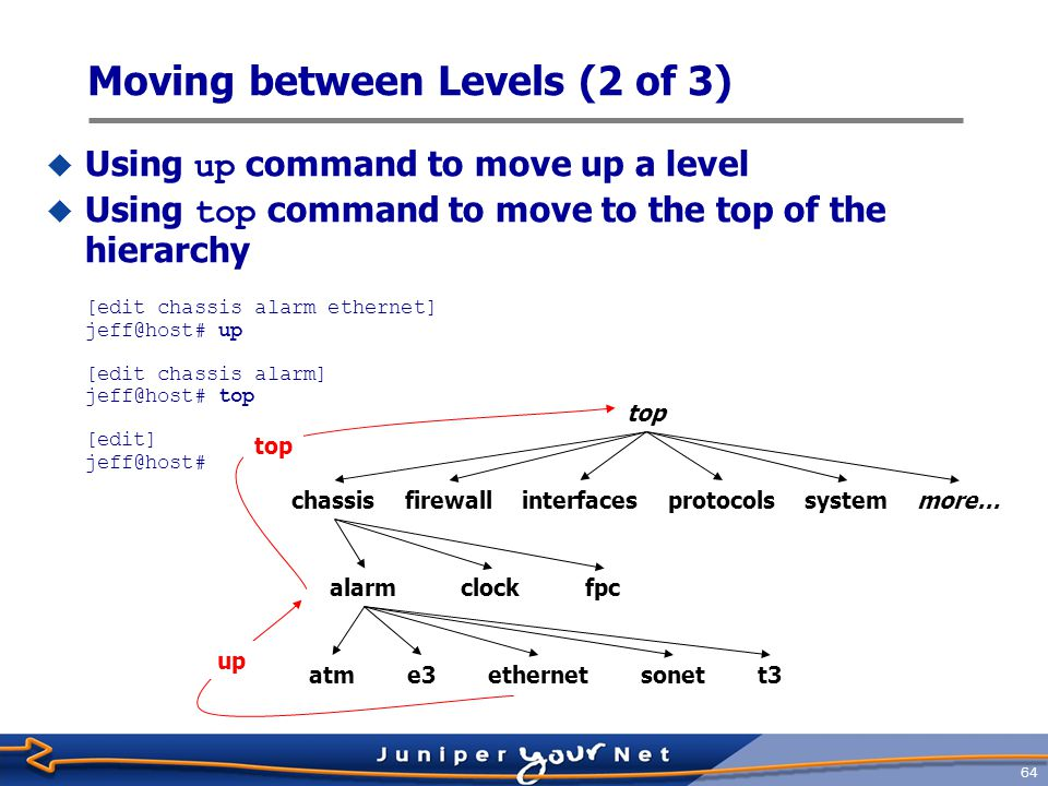 65 Moving between Levels (3 of 3)  Use the exit command to move back to where you just were  exit at the top level exits configuration mode and puts you back into operational mode  exit configuration-mode exits no matter where you are [edit chassis alarm ethernet] jeff@host# exit [edit] jeff@host# exit Exiting configuration mode jeff@host>
