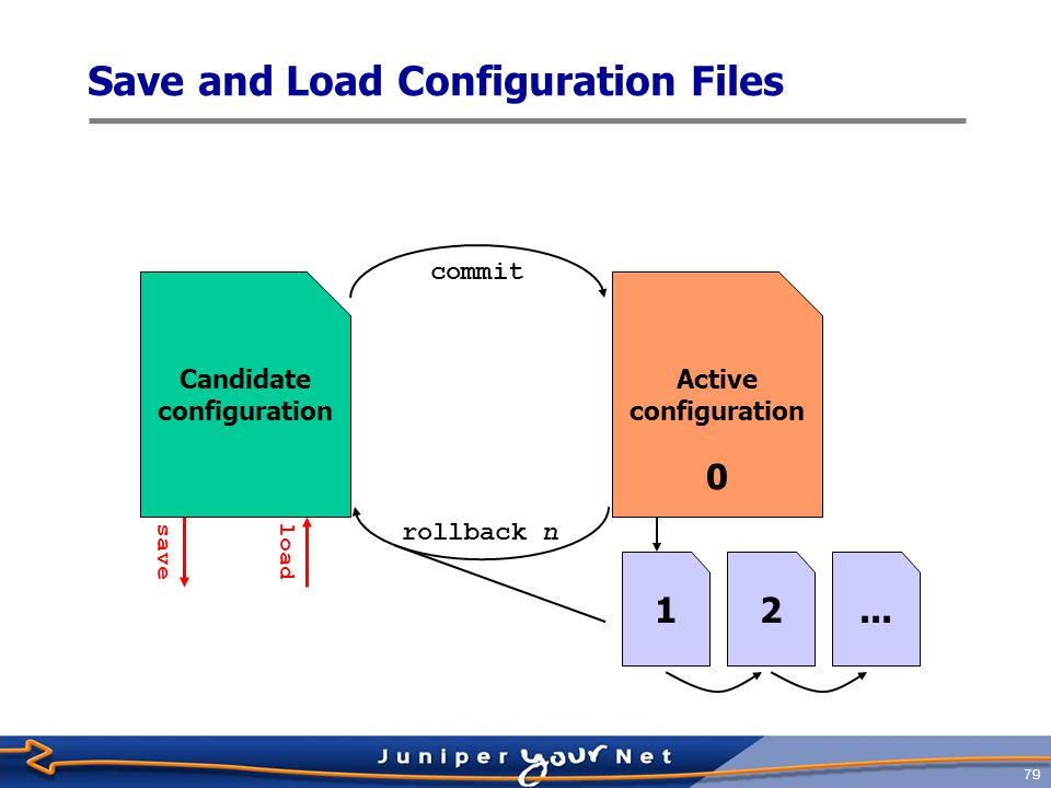 80 Load a Configuration File  Configuration information can come from an ASCII file prepared elsewhere  Use the load command to  Override an existing configuration  Merge new statements into existing configuration  Replace existing statements in current configuration  Syntax  load (replace | merge | override) filename  Changes candidate configuration only  You must commit to activate