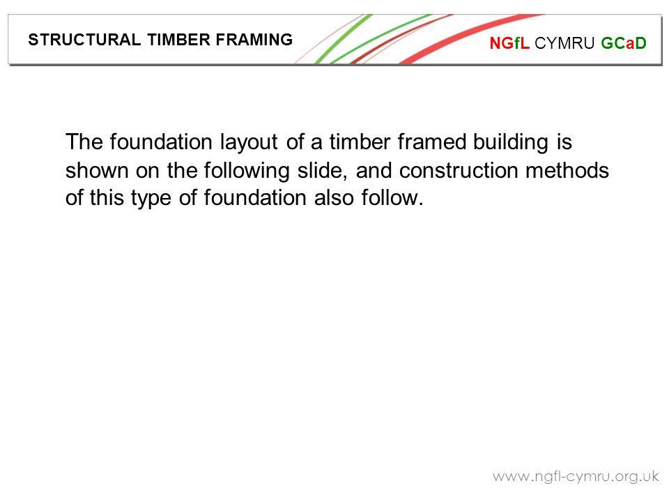 NGfL CYMRU GCaD www.ngfl-cymru.org.uk Concrete blinding Steel reinforcements (rebar) Polystyrene shuttering STRUCTURAL TIMBER FRAMING