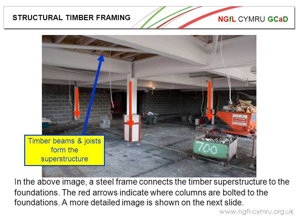 NGfL CYMRU GCaD www.ngfl-cymru.org.uk Block work: forms part of the structure, and offers fire protection to steelwork Steel beams – fire protected by sprayed on intumescent paint Joists – will be fire protected by plasterboard before the building is occupied STRUCTURAL TIMBER FRAMING