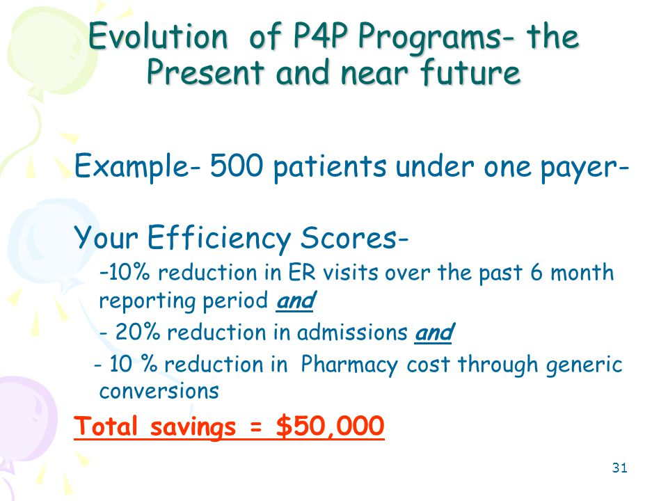 32 Evolution of P4P Programs- the Present and near future Your Gain Share payment for value is ….