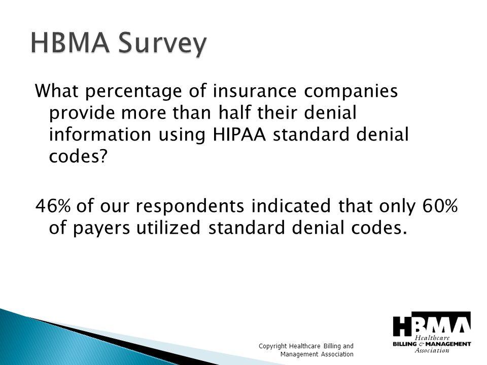 Copyright Healthcare Billing and Management Association