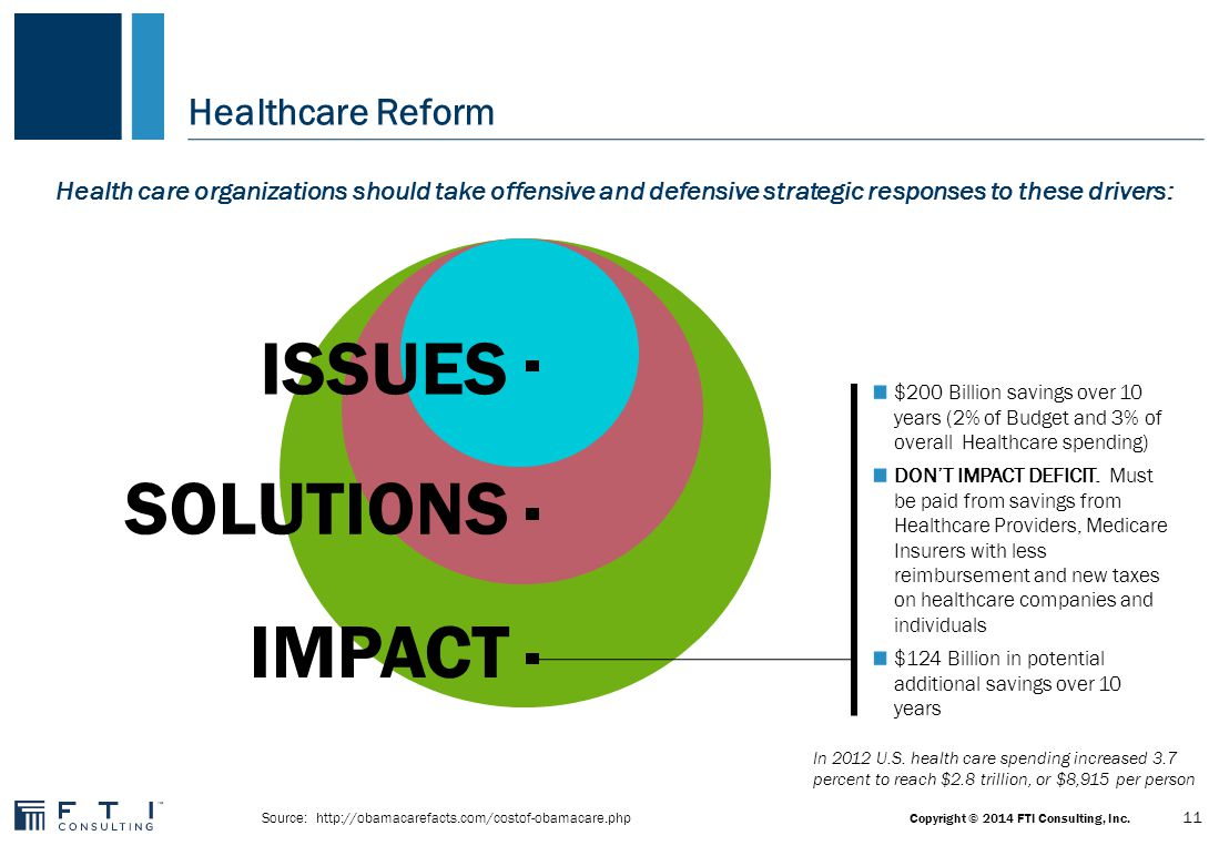 Healthcare Reform Health care organizations need to take offensive and defensive strategic responses to these drivers.