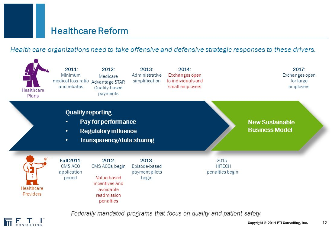 The Healthcare Journey Are we on diverging or converging paths.