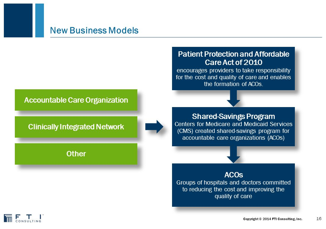 Level 1 - In Patient Acute Care Level 2 - Post Acute Care Level 3 - Chronic Condition Management Level 4 - Population Health Management Quality Over Quantity (Value over Volume) Assuming increased financial and clinical accountability Quality Over Quantity (Value over Volume) Assuming increased financial and clinical accountability New Business Models Accountable Care Organization (ACO) Value-Based Care (VBC) Care Coordination The ACO is the centerpiece of a Clinically-Integrated Network Model 17 Copyright © 2014 FTI Consulting, Inc.