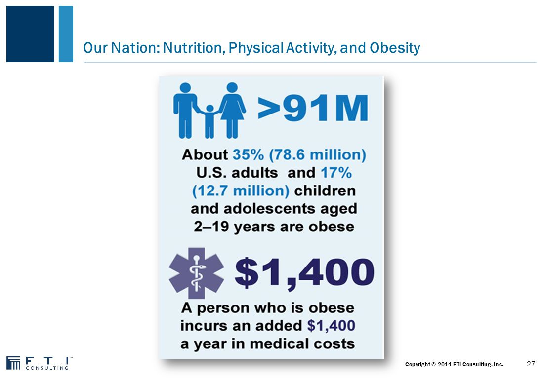 Progress in Nutrition, Physical Activity, and Obesity Copyright © 2013 FTI Consulting, Inc.