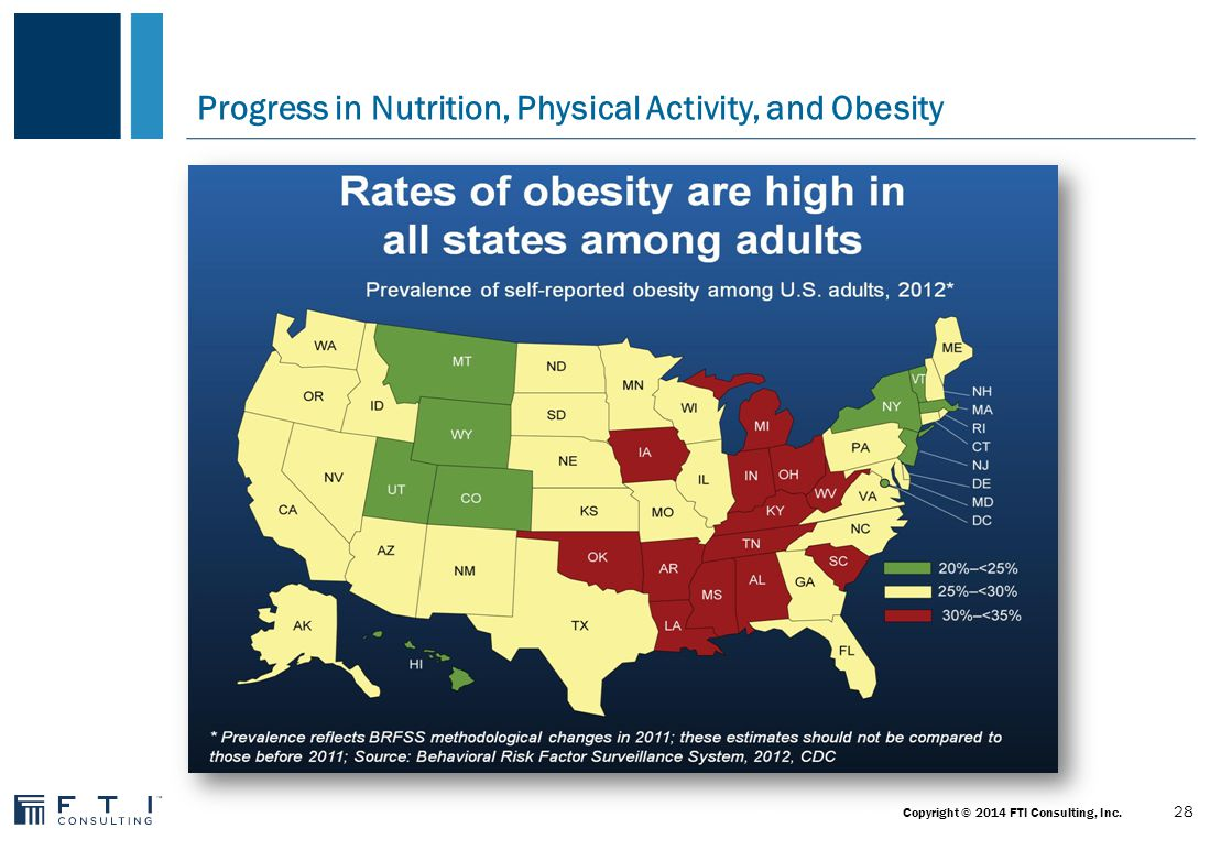 Progress in Nutrition, Physical Activity, and Obesity From 2008-2011, obesity among low-income preschoolers declined in 19 of 43 states and territories studied.