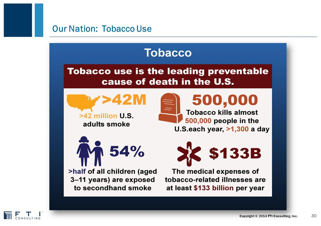 Tobacco Use 31 Copyright © 2014 FTI Consulting, Inc.