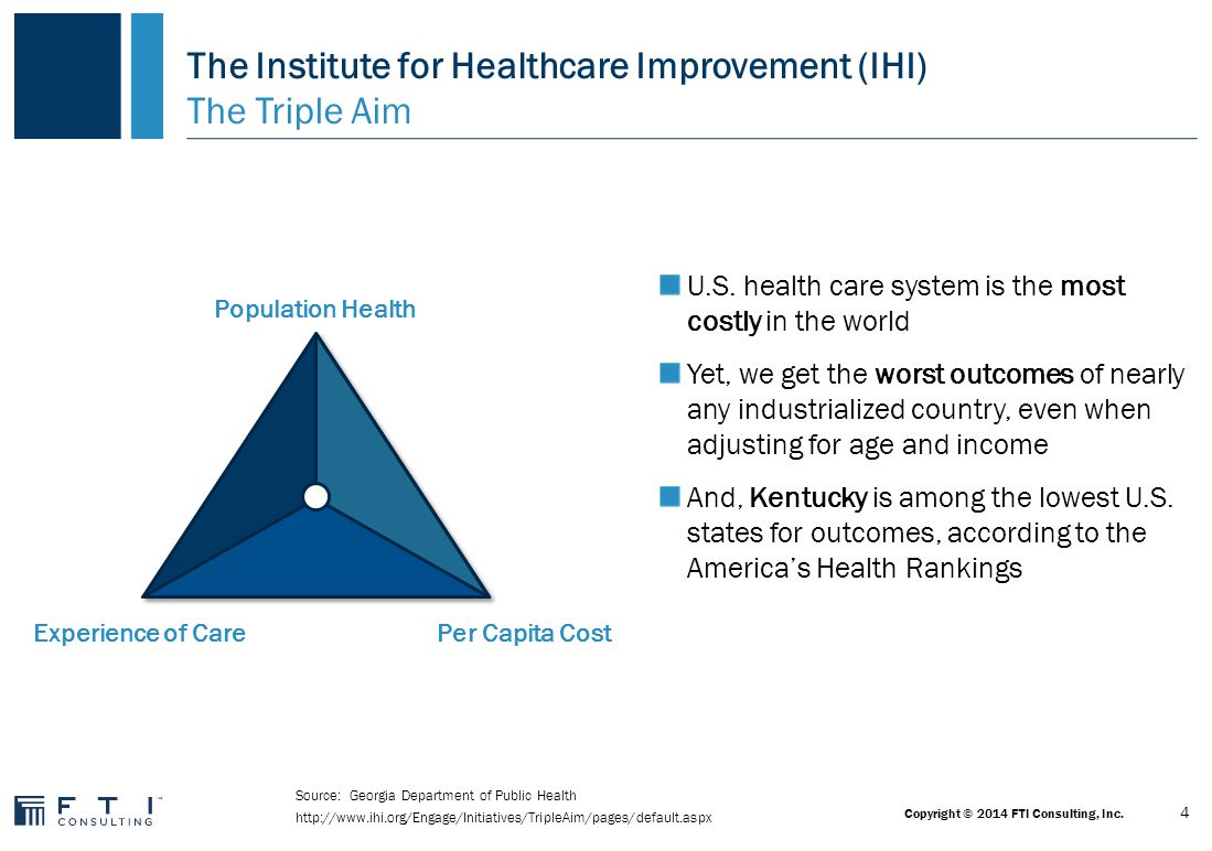 The Healthcare Landscape Digital Health feels like the PC industry in the early '80′s. John Sculley – Former Apple and PepsiCo CEO I think the extreme complexity of medicine has become more than an individual clinician can handle.