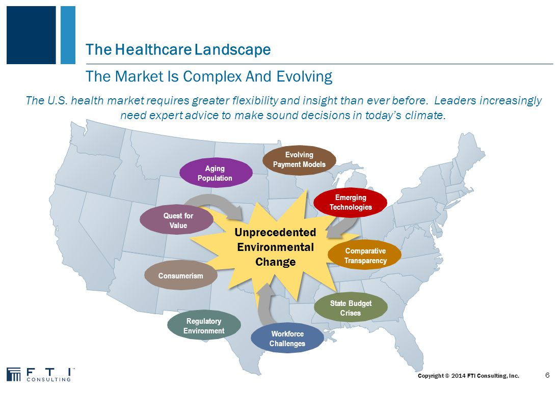 The Healthcare Landscape DemographicsHealthcare Reform Population Growth Population Ageing Chronic Conditions Economic Pressure Governments Employers Market Competition PPACA (US) Other global reform (e.g., GER) ARRA, HITECH for EHR Aggregation, Storage and Analytics Pooling/Open Data Data Center Capacity Telemedicine Wireless Sensors Remote Patient Monitoring Apps/Social Media Genomics Targeted Therapeutics Personalized Treatments Pharma Firms Competing to 'Own The Disease' Payer-Provider Integration Incentive Alignment Risk Shifting Consumer Engagement Value Based Benefits Wellness/Preventative Programs Population Models (e.g., PCMHs, ACOs) Condition Oriented Models (COEs, DM programs) Key Drivers Business Model Enablers ConvergenceCare Model RedesignConsumerism Technological Enablers 'Big Data'Personalized MedicineMobility Various economic, technological, regulatory and social factors are pushing the industry in new directions, creating problems that never before existed.