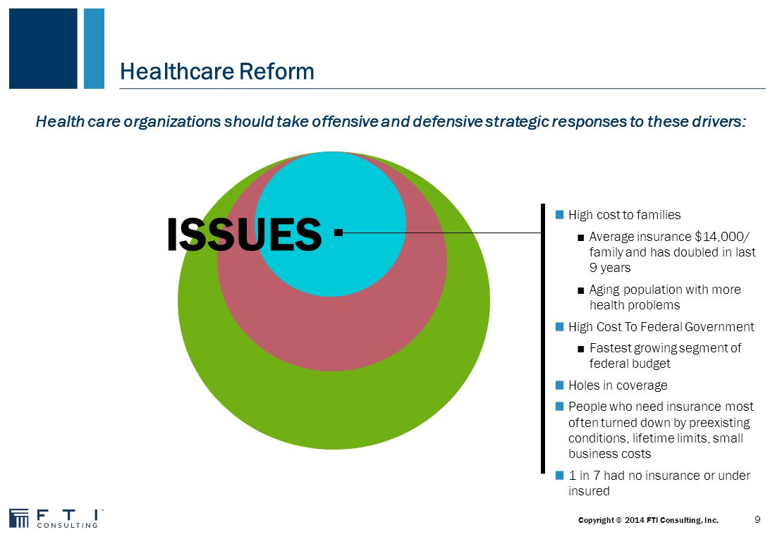 Healthcare Reform ISSUES SOLUTIONS Insurance Reforms (no lifetime limits, limit preexisting conditions) Adjustments to Government programs (Medicaid expansion, Medicare Drug program) Health Insurance marketplace / exchanges (more competition) Insurance Mandate - required insurance coverage (32 million new insured people) Health care organizations should take offensive and defensive strategic responses to these drivers: 10 Copyright © 2014 FTI Consulting, Inc.