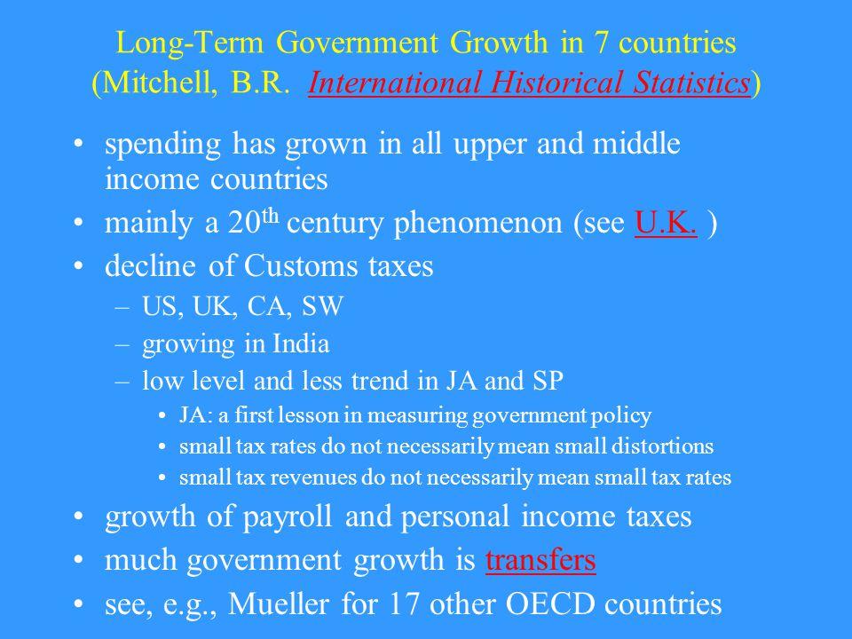 Regional Differences in Public Spending (I.M.F.