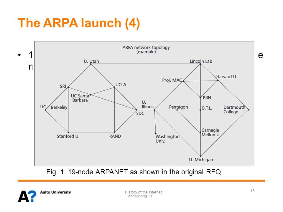 The ARPA launch (5) 1968 August, the RFQ resulted in 12 proposals being submitted (missing IBM and AT&T); 1968 October, Roberts granted Kleinrock a research contract to create the Network Measurement Center (NMC), to measure the behavior of ARPANET.
