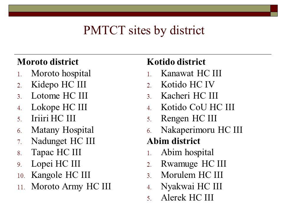 PMTCT sites Nakapiripirit district 1.Tokora HC IV 2.