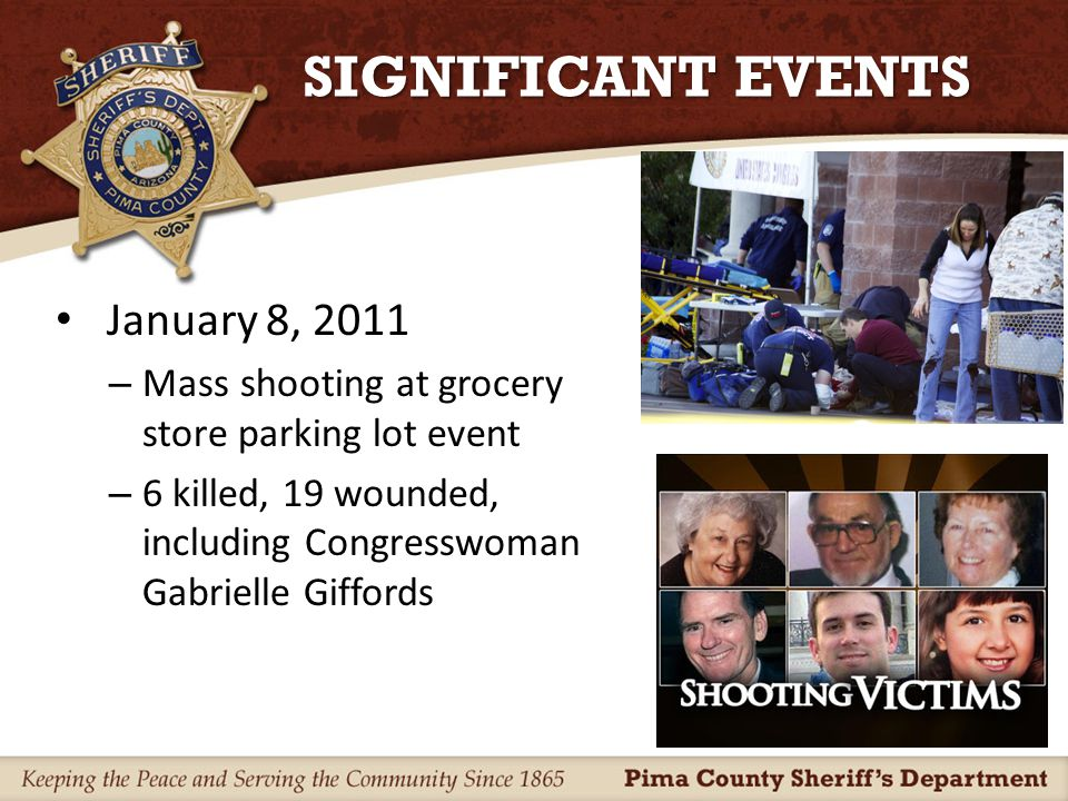 SIGNIFICANT EVENTS Shooter – Jared Loughner Previous contacts – Mental health – Law enforcement